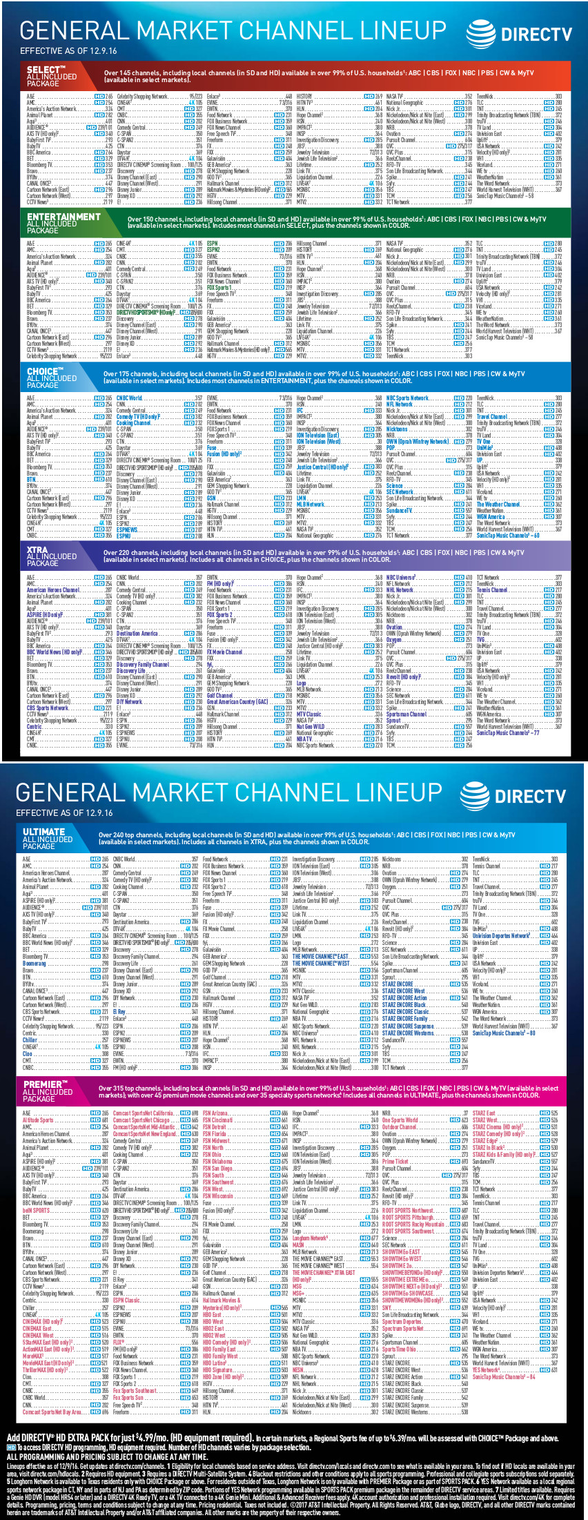 New Providence IA 50206 DirecTV Pricing Specials